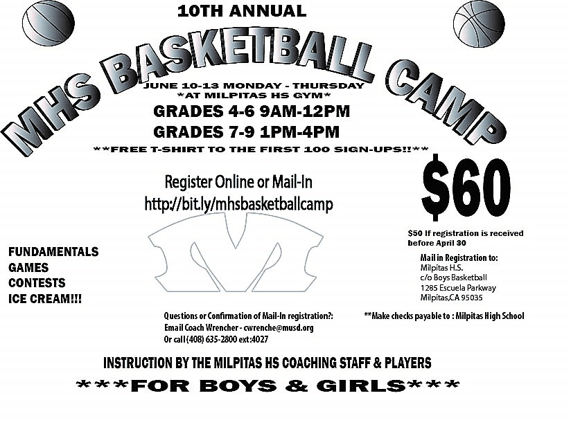 Annual MHS Athletic Dept fundraisers @ Milpitas HS Gym